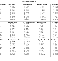 Worksheet For First Grade Spelling   Printable Worksheets and Activities  for Teachers [ 1275 x 1650 Pixel ]