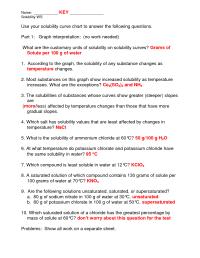 14 Best Images of Chemistry Solubility Worksheet