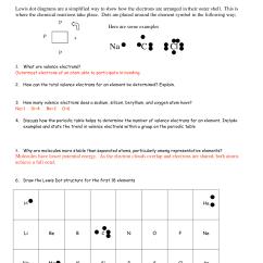 Lewis Dot Diagram Practice Worksheet Dodge Dakota Wiring 1992 Category Page 6 Worksheeto