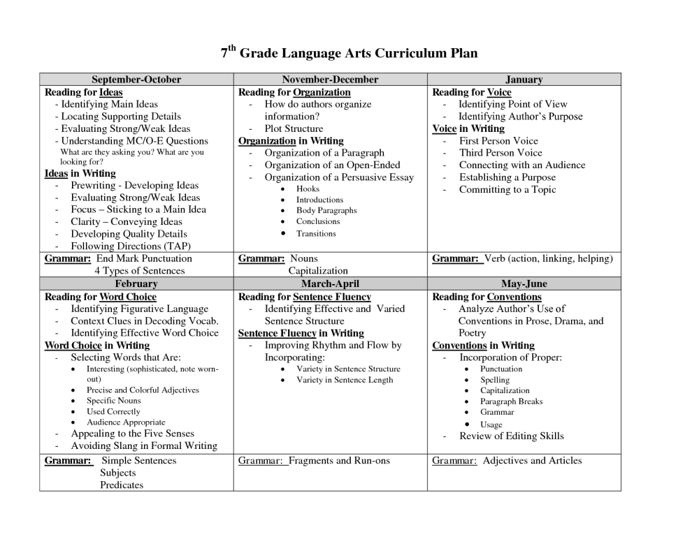 medium resolution of 7 Grade Language Arts Worksheets   Printable Worksheets and Activities for  Teachers