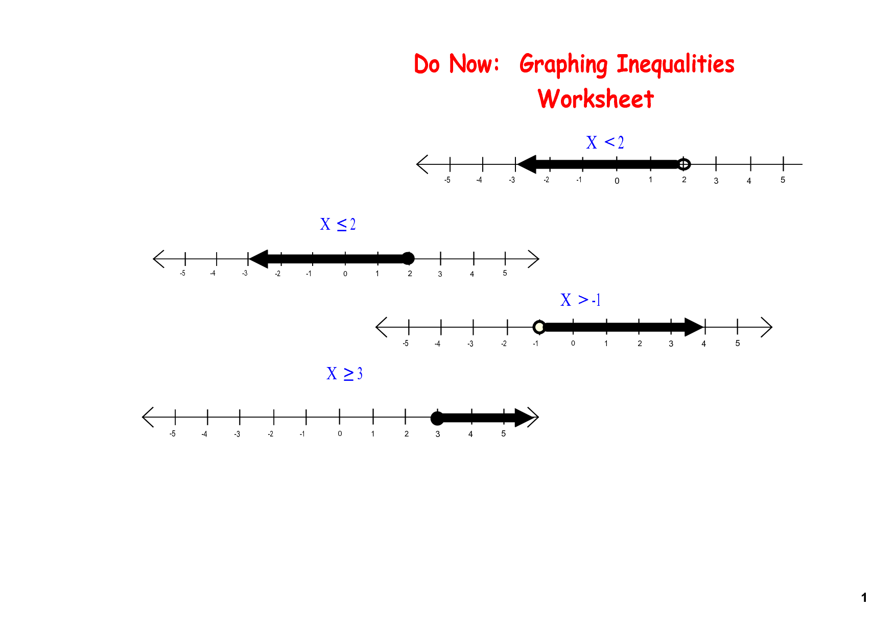 Solving Inequalities Worksheet Without Graphs