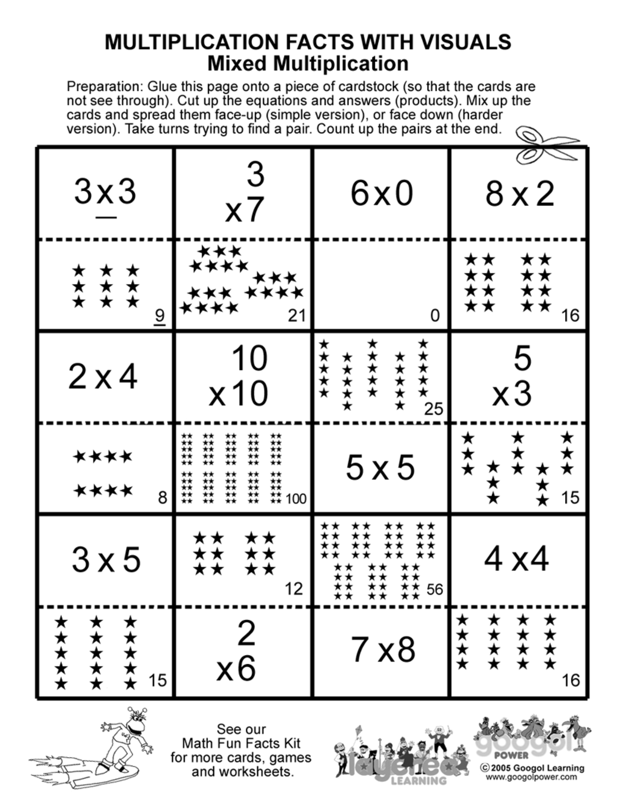 Partial Products Method Multiplication Worksheet
