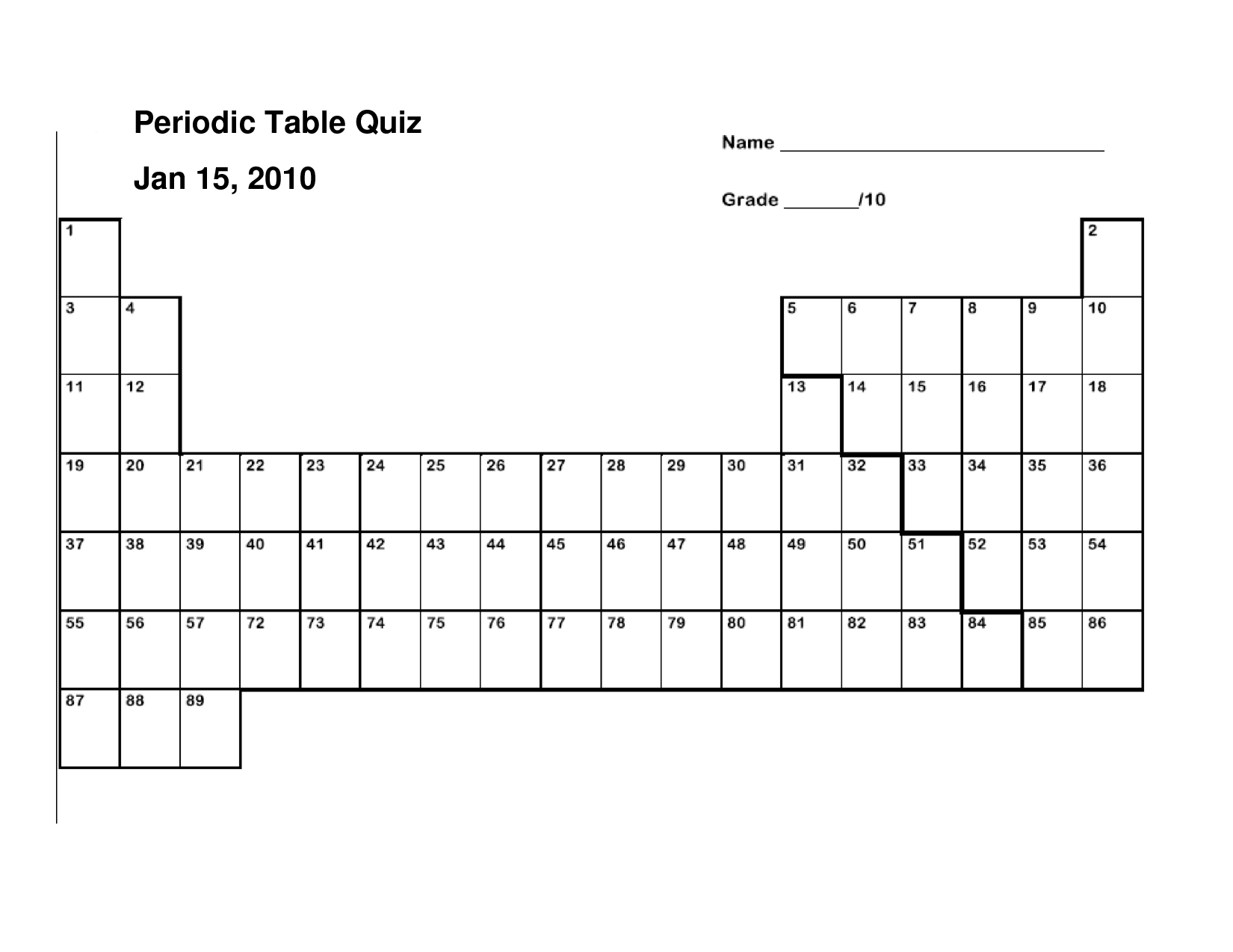 Periodic Table Fill In The Blank Worksheet Periodic Table Fill In The Blank Worksheet