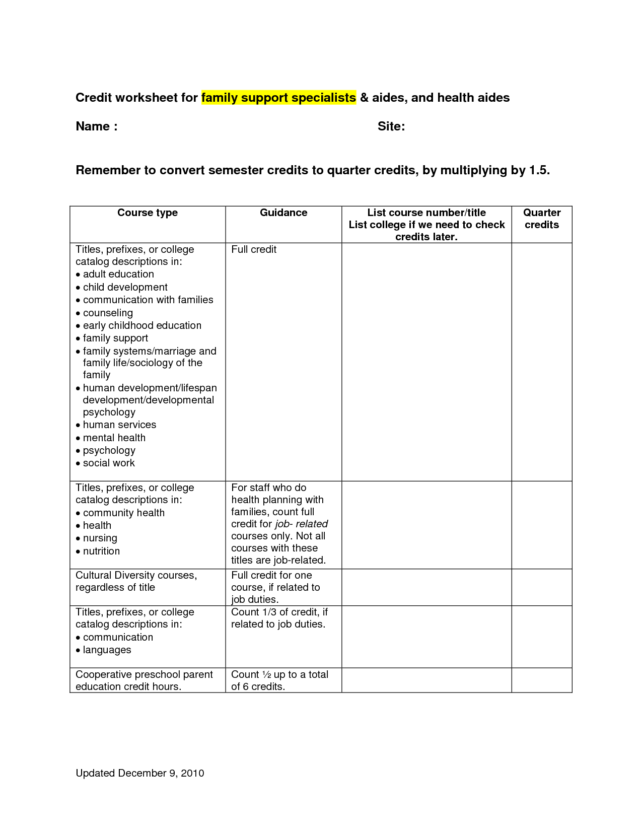14 Best Images Of Marriage Communication Worksheets