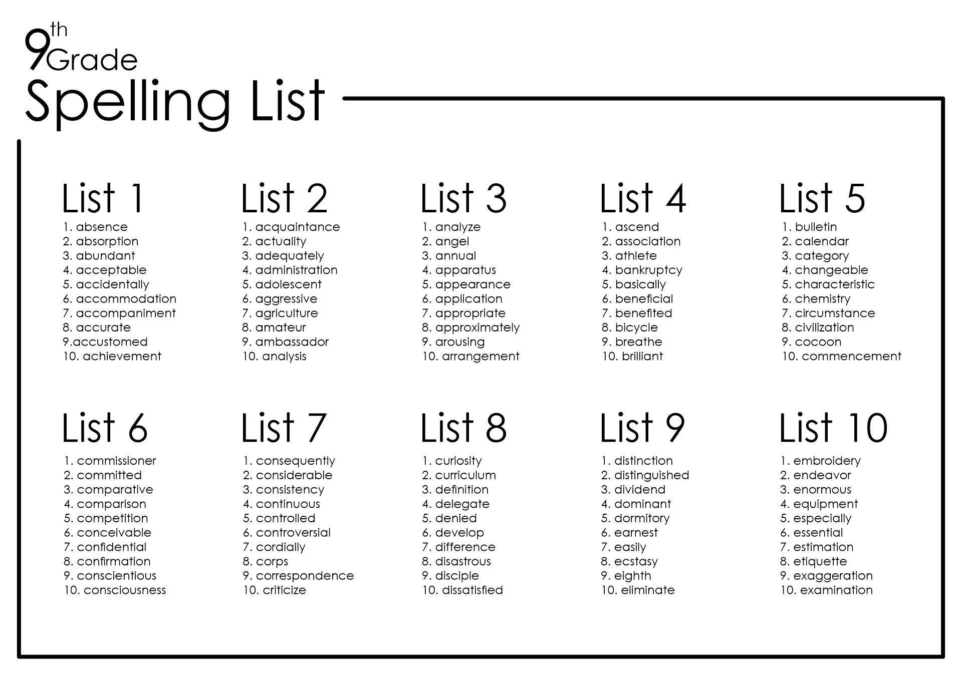 Earth Worksheet 12th Grade