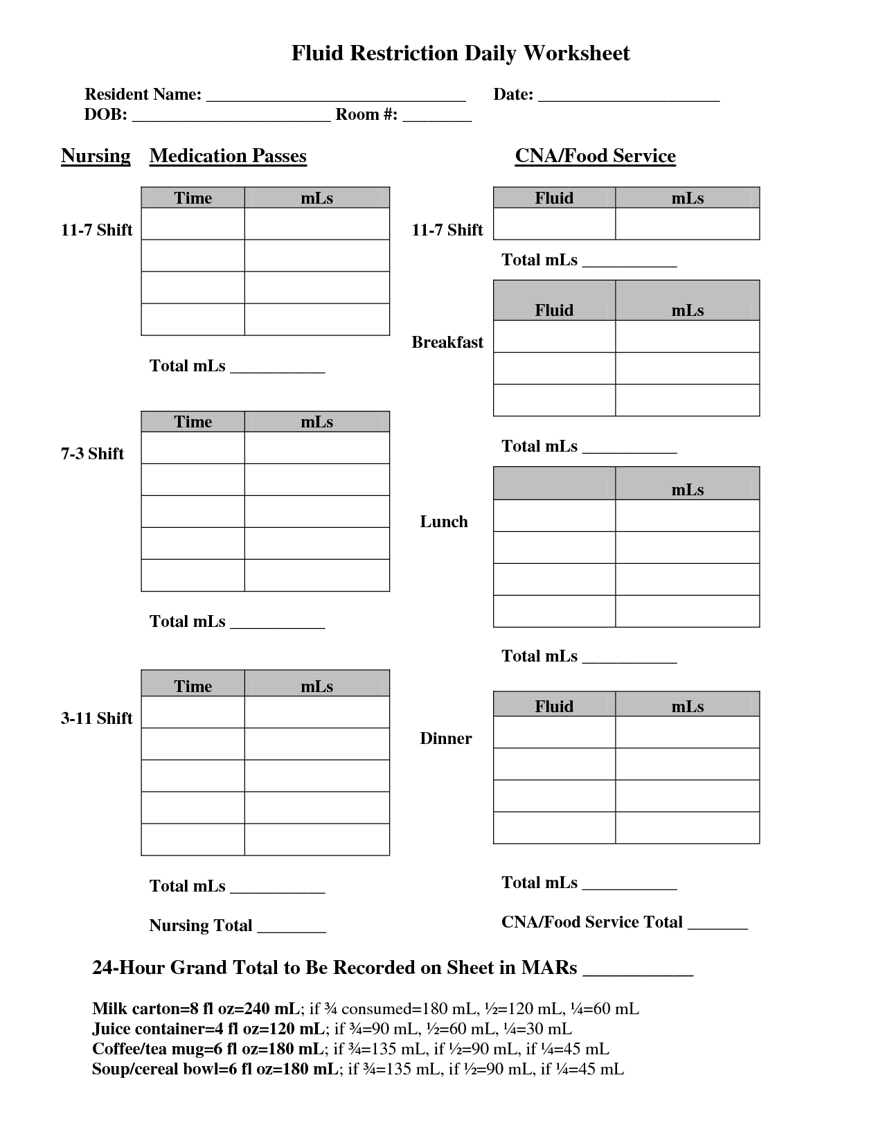 Charge Nurse Worksheet