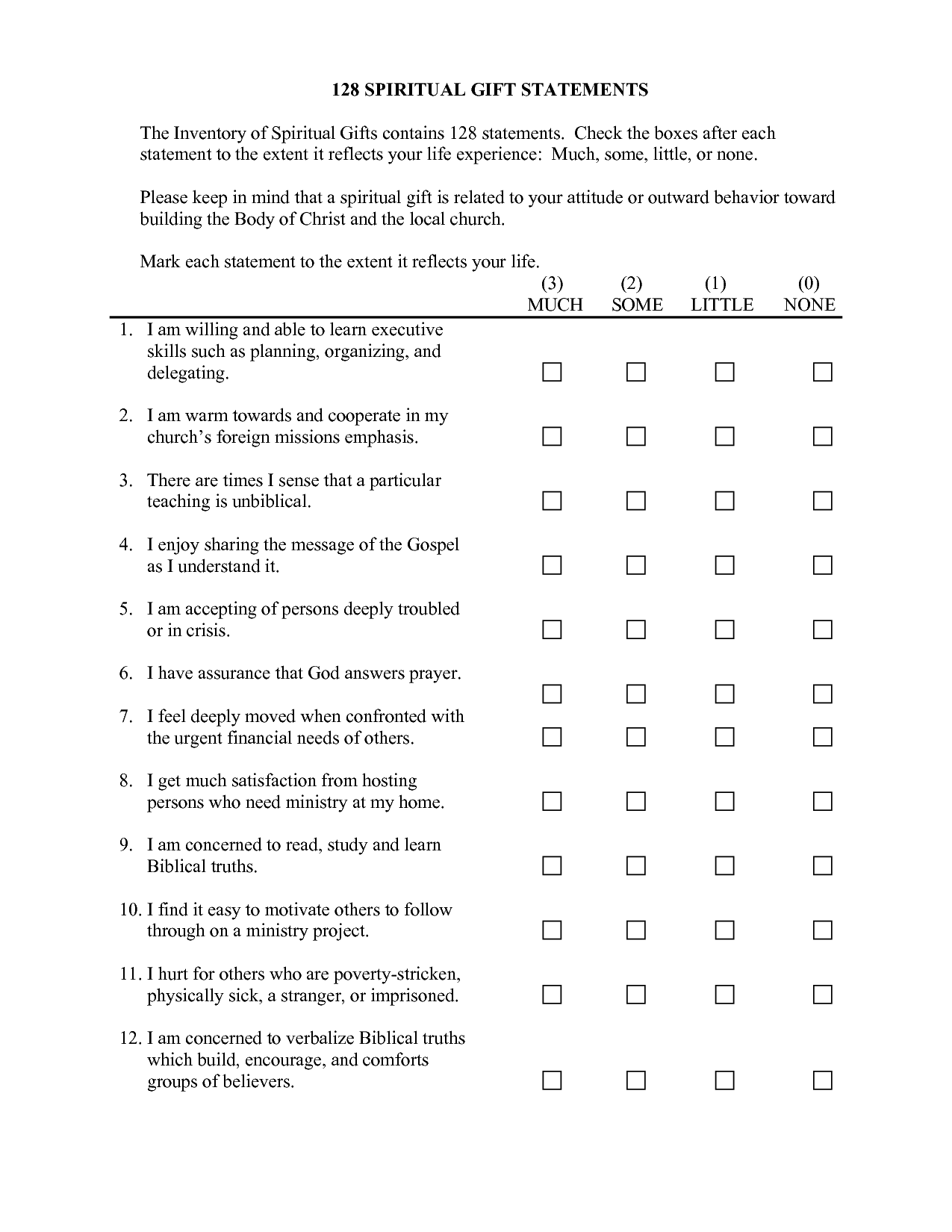 Step 4 Moral Inventory Worksheet