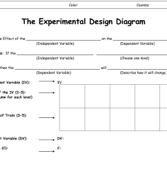 example experimental design diagram other worksheet category page 318 [ 1650 x 1275 Pixel ]