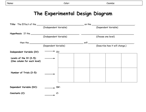 small resolution of  example experimental design diagram other worksheet category page 318