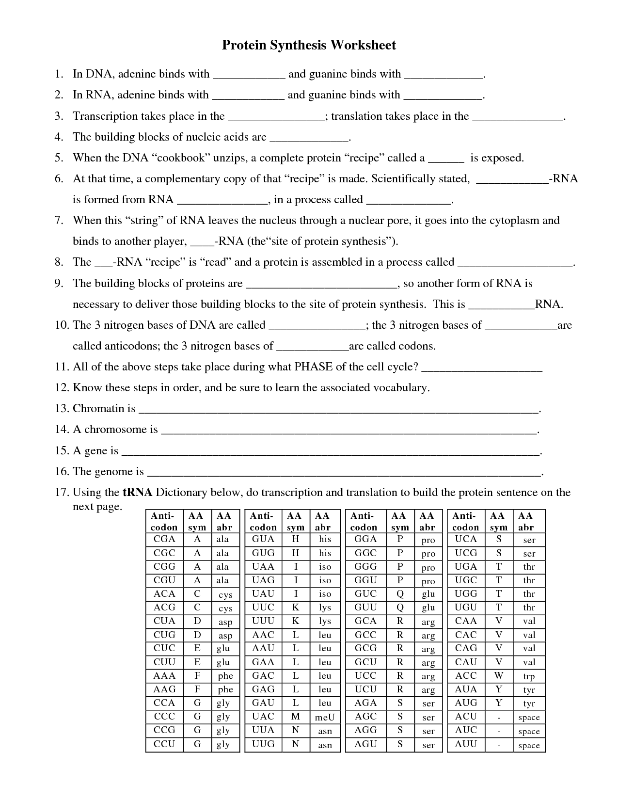 Sample Synthesis Worksheet