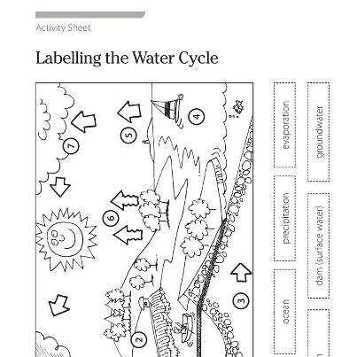 13 Best Images of Water Cycle Bill Nye Worksheet Answers