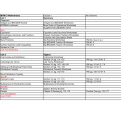 Stem And Leaf Diagram Worksheet Ford 351w Firing Order 19 Best Images Of Bedmas Worksheets Grade 6