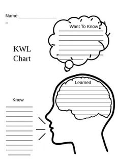 venn diagram graphic organizer with lines sony aftermarket stereo wiring 15 best images of kwl worksheet printable - chart lines, 5 senses ...
