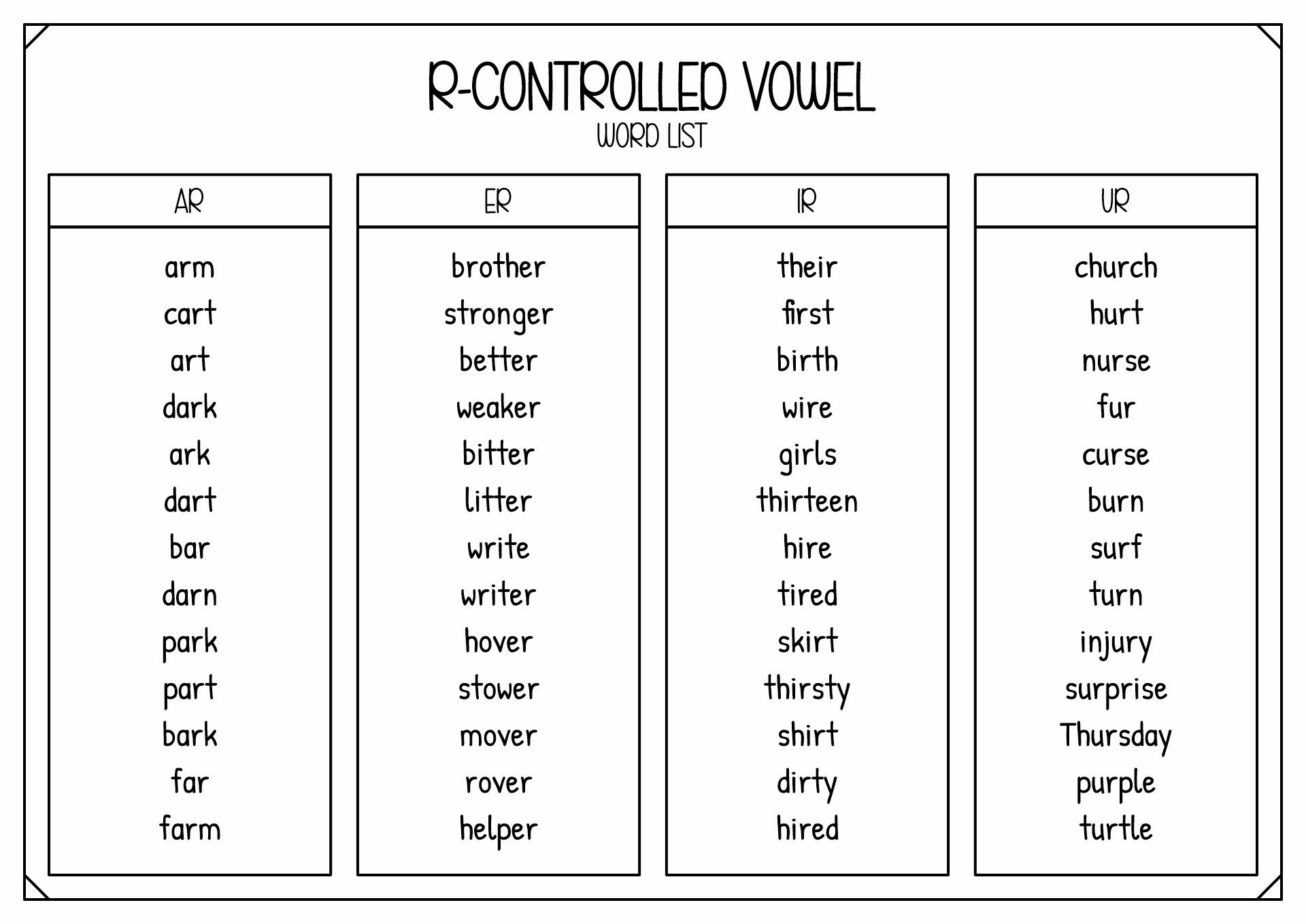 R Controlled Vowels Worksheet Print