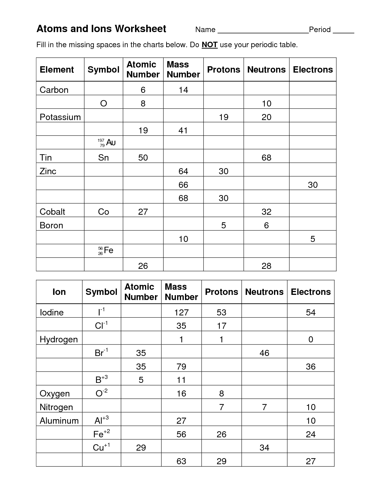 Atomic Structure Of Ions Worksheet