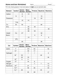 11 Best Images of Atom Worksheets With Answer Keys - Atoms ...