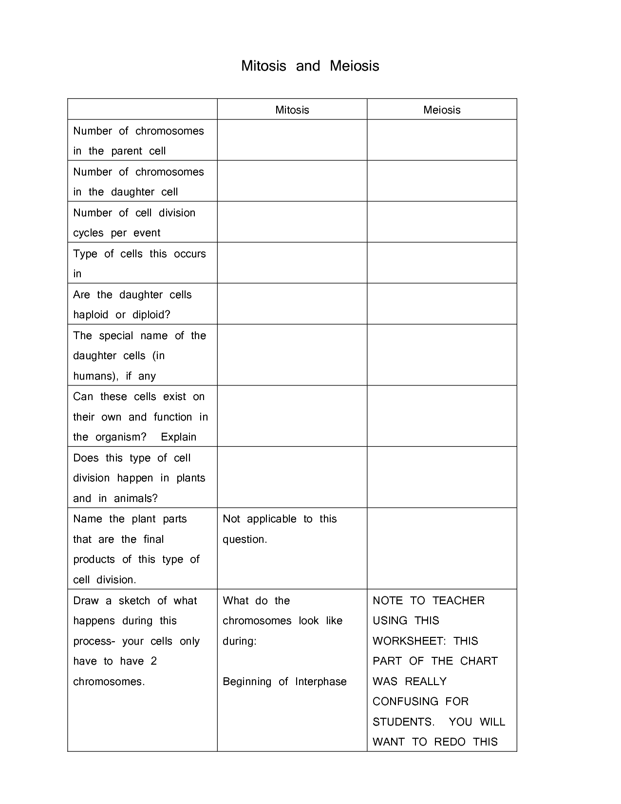 15 Best Images Of Mitosis And Meiosis Worksheet High School