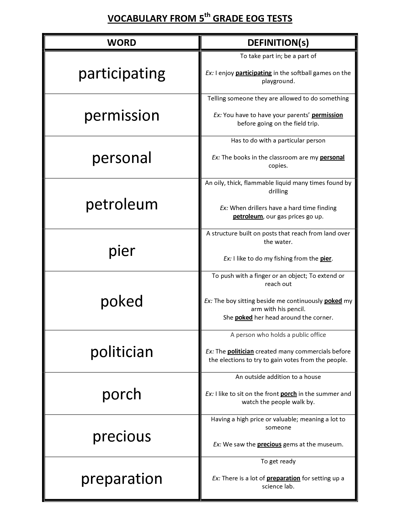 10th Grade Spelling Words And Definitions