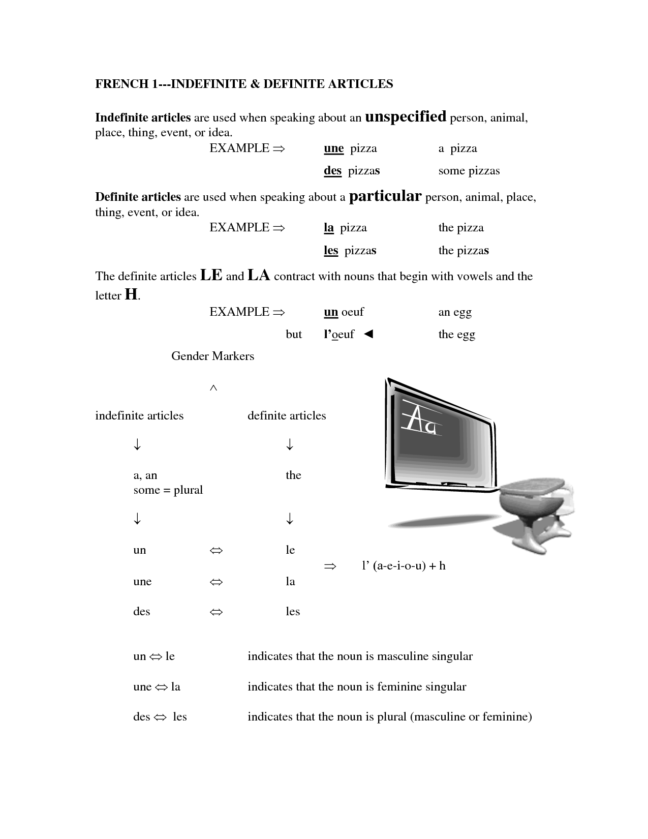 Definite And Indefinite Articles Spanish Worksheet