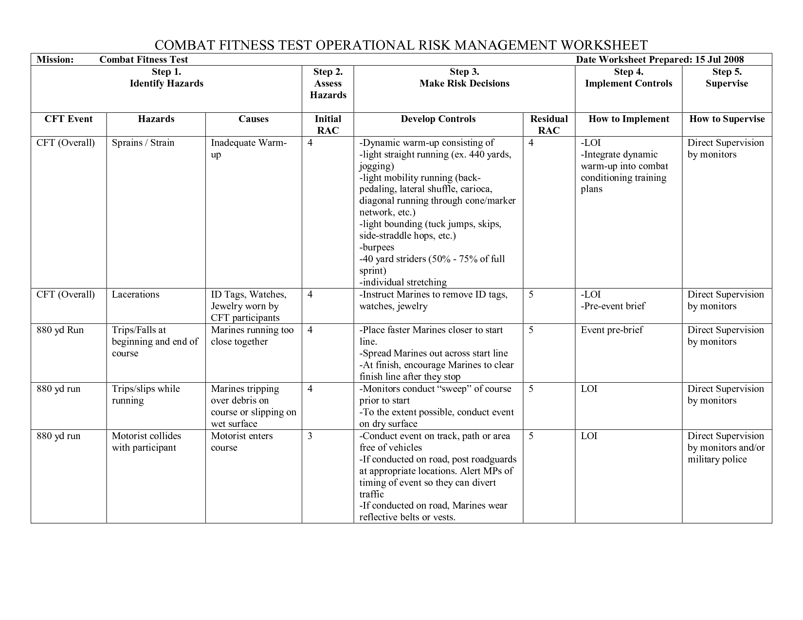 Usmc Operational Risk Management Worksheet