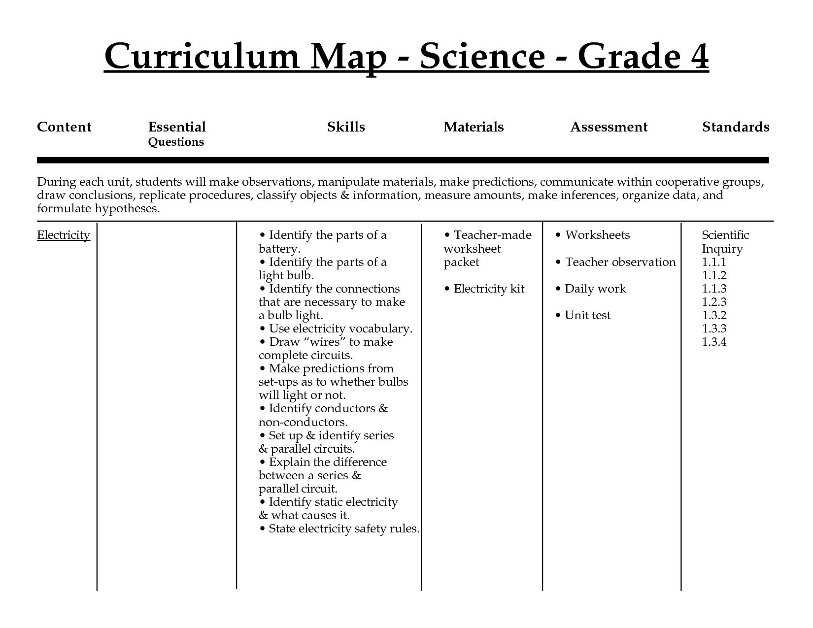 17 Best Images Of Science Worksheets For Grade 4