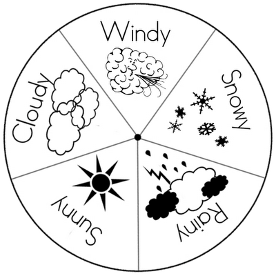 10 Best Images of Weather Clothes Worksheet Printable