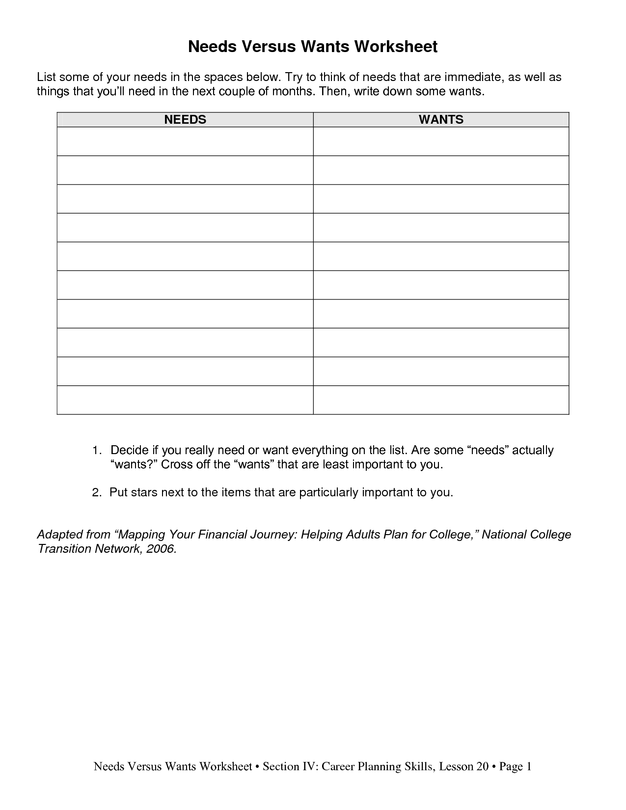 image about Free Printable Needs and Wants Worksheets identified as √ Specifications Vs Needs Worksheet Kindergarten. Demands. Least complicated Absolutely free