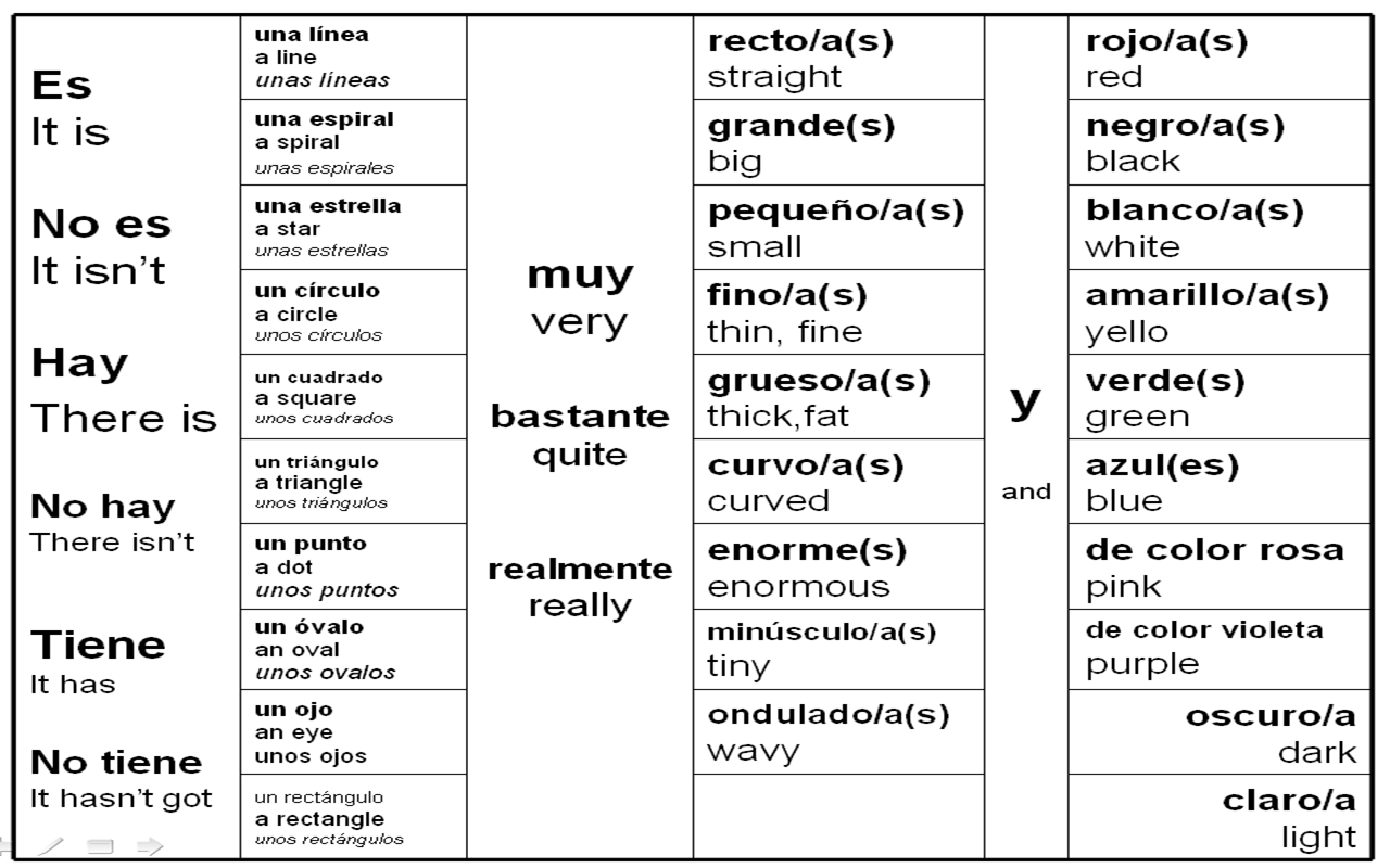 12 Best Images Of Basic Spanish Vocabulary Worksheets