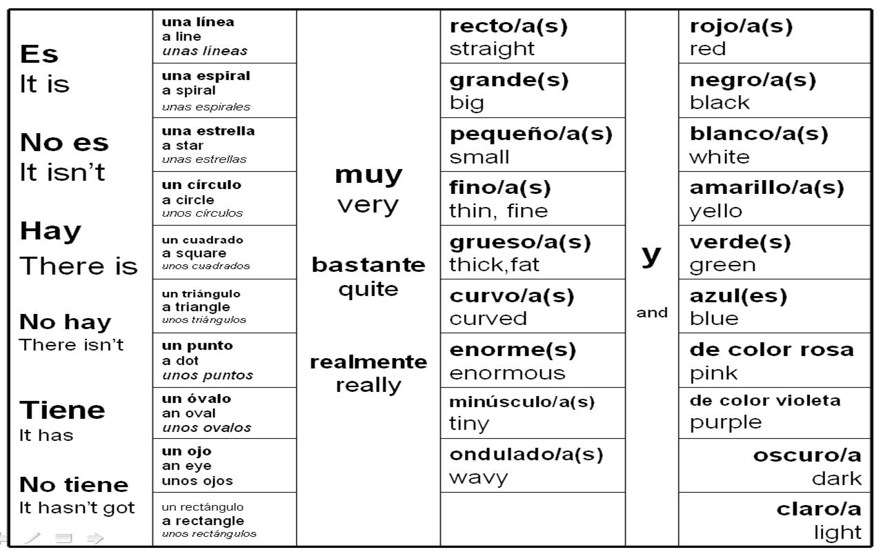 12 Best Images Of Basic Spanish Vocabulary Worksheets