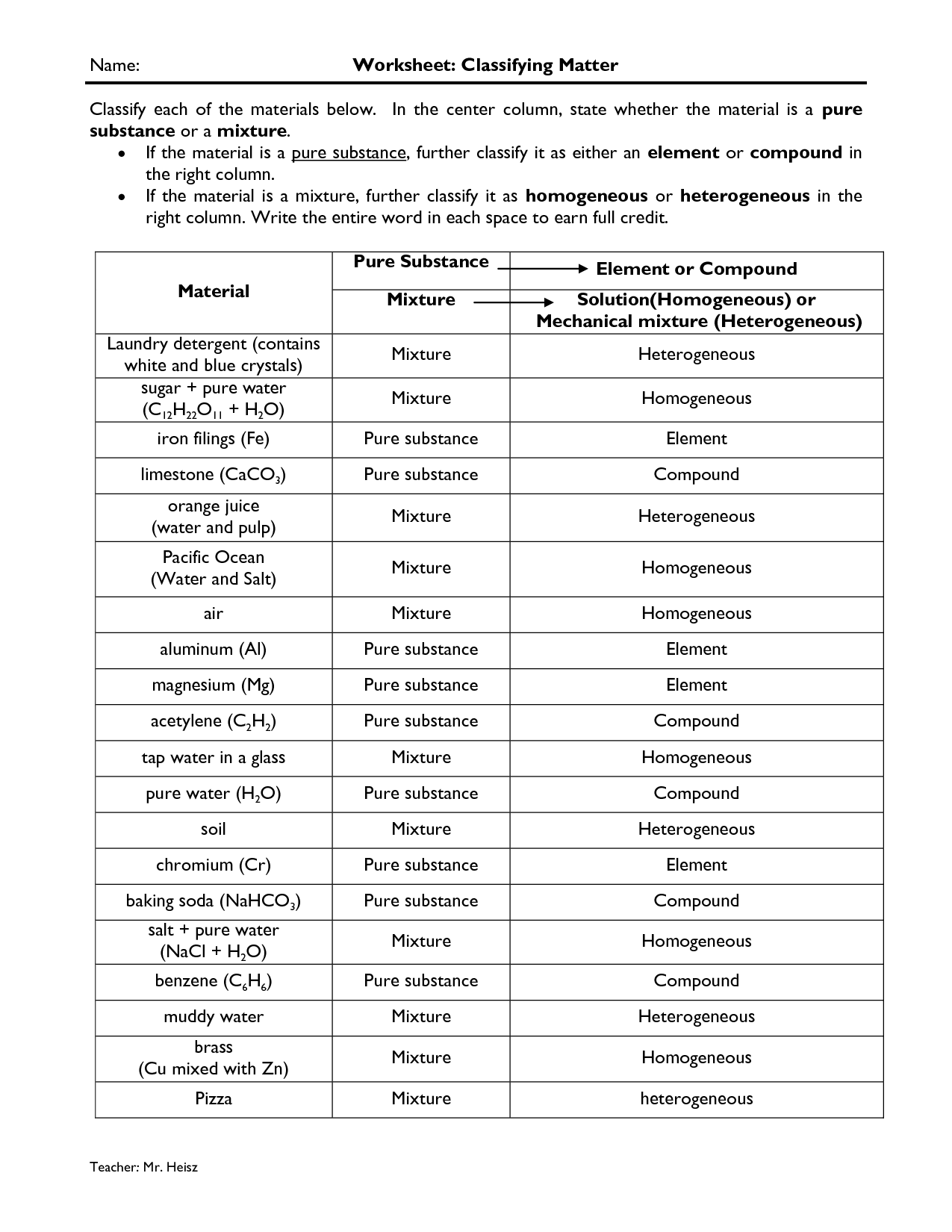 20 Best Images Of Chemical Reactions Worksheet Answer Key