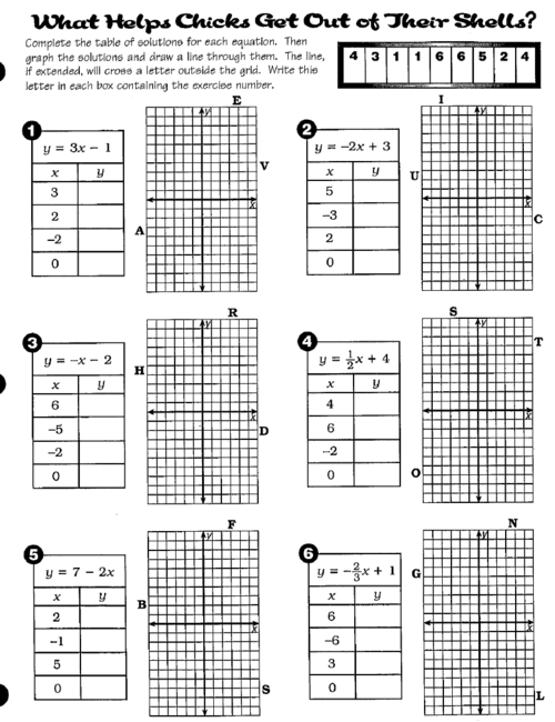 10 Best Images of Coordinate Plane Connect Dots Worksheets