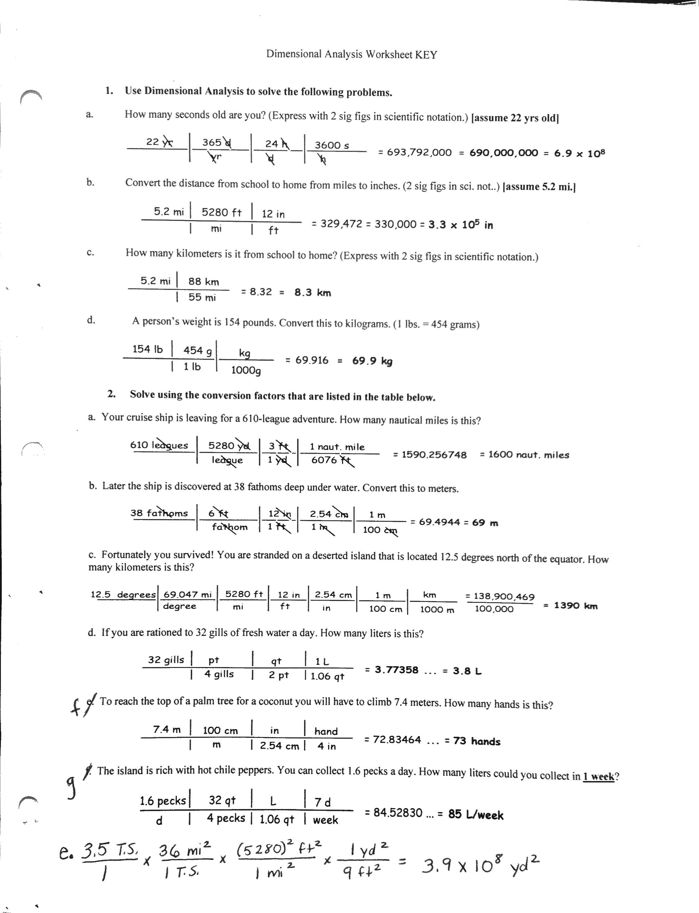13 Best Images Of Metric Conversion Problems Worksheet