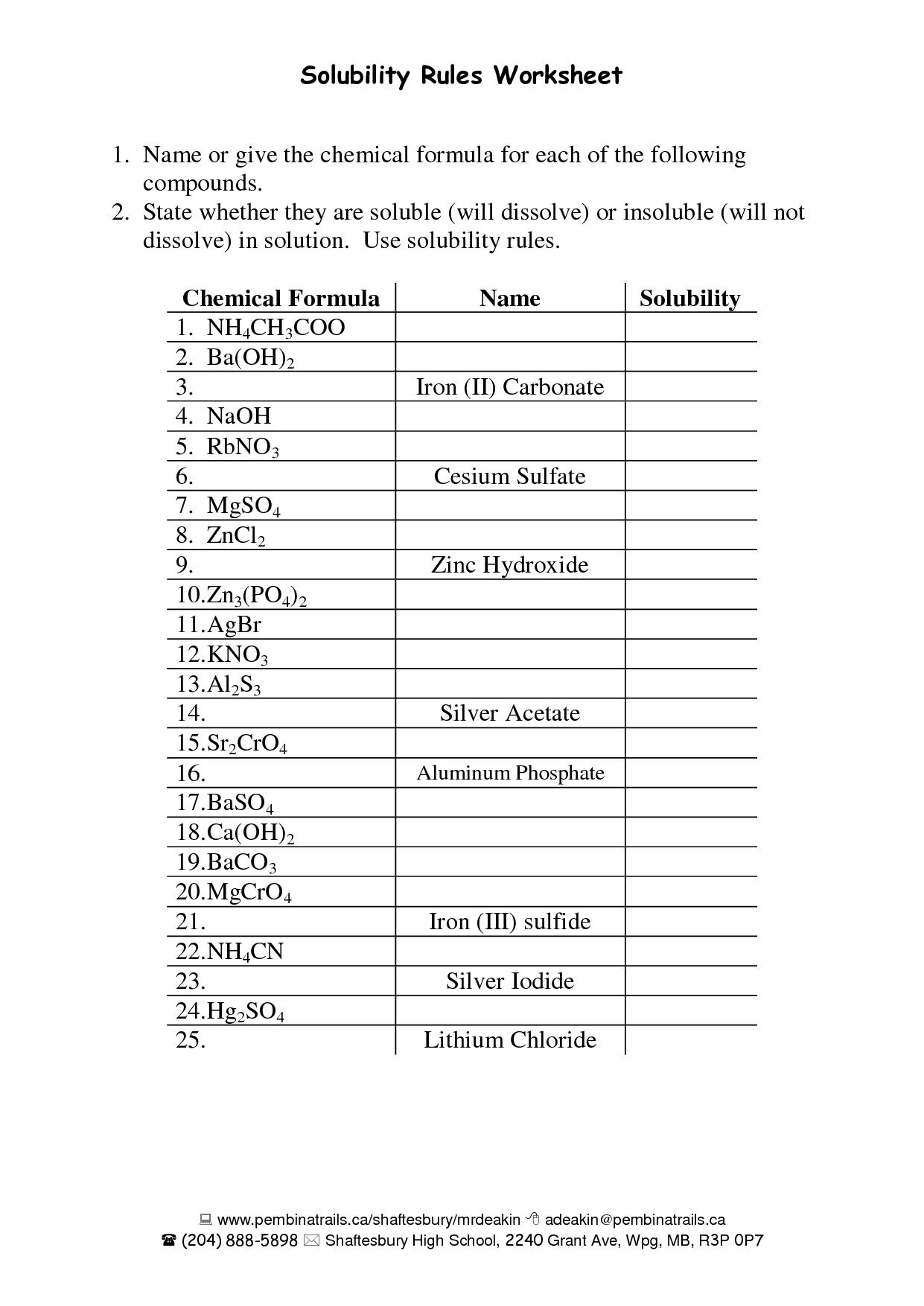 Help Wanted Blank Worksheet