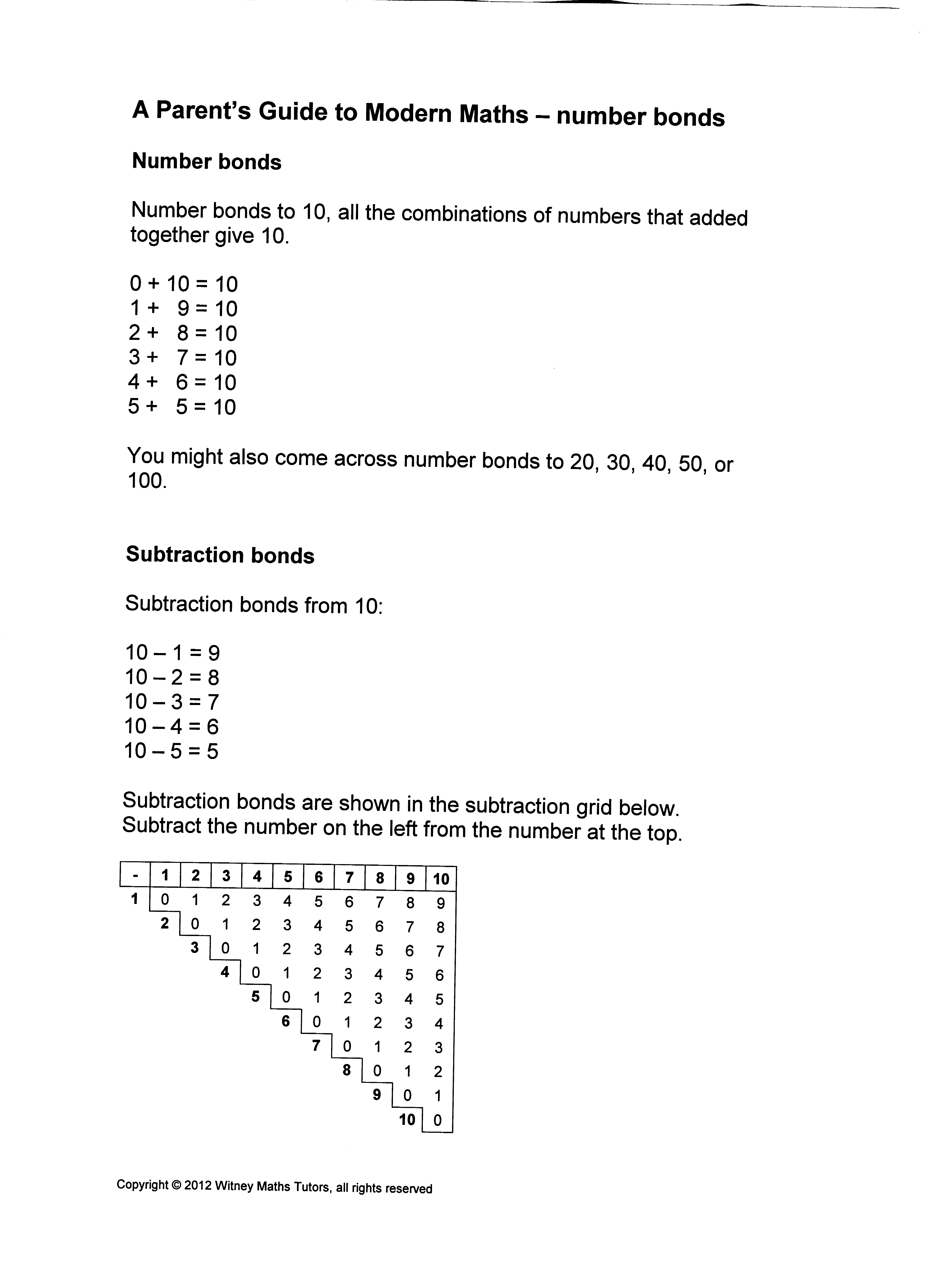 15 Best Images Of Number Bonds Singapore Math