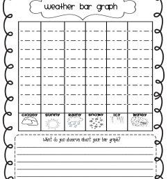 Elementary Bar Graph Worksheet   Printable Worksheets and Activities for  Teachers [ 1502 x 1144 Pixel ]