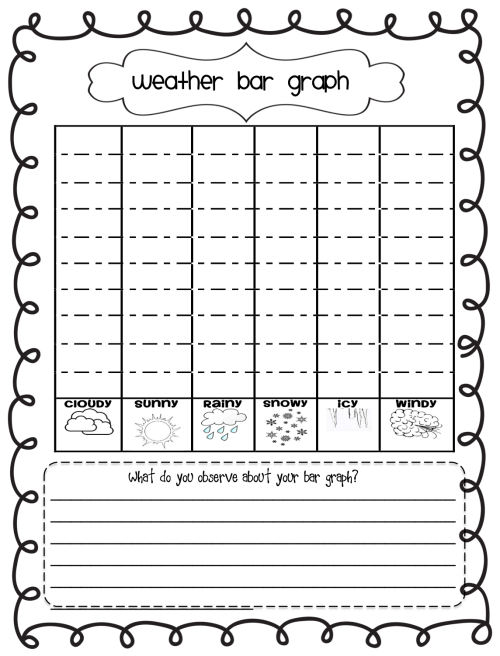 small resolution of Elementary Bar Graph Worksheet   Printable Worksheets and Activities for  Teachers