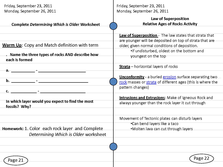 Worksheets Law Of Superposition Worksheet Cheatslist