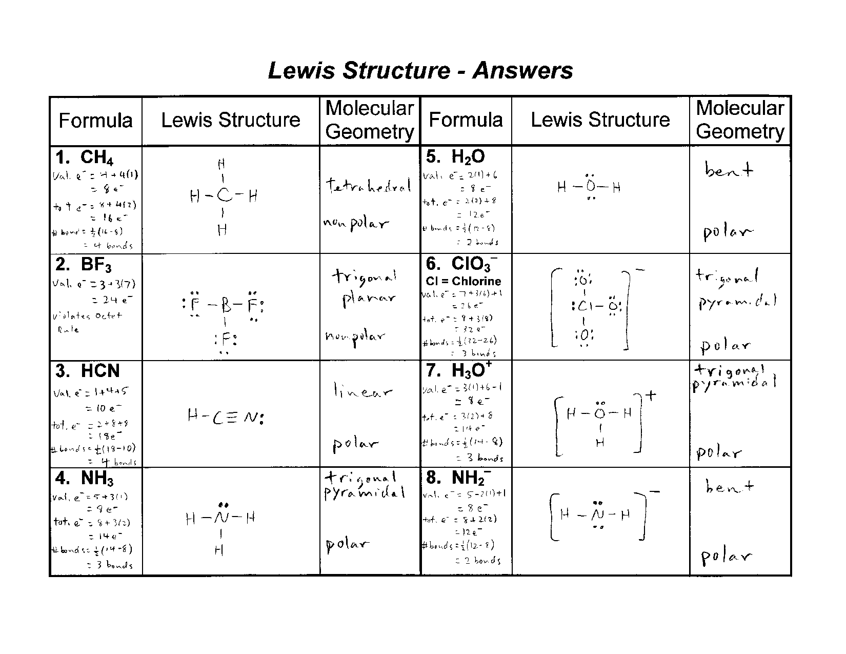 31 Chemistry Worksheet Lewis Dot Structures Answers