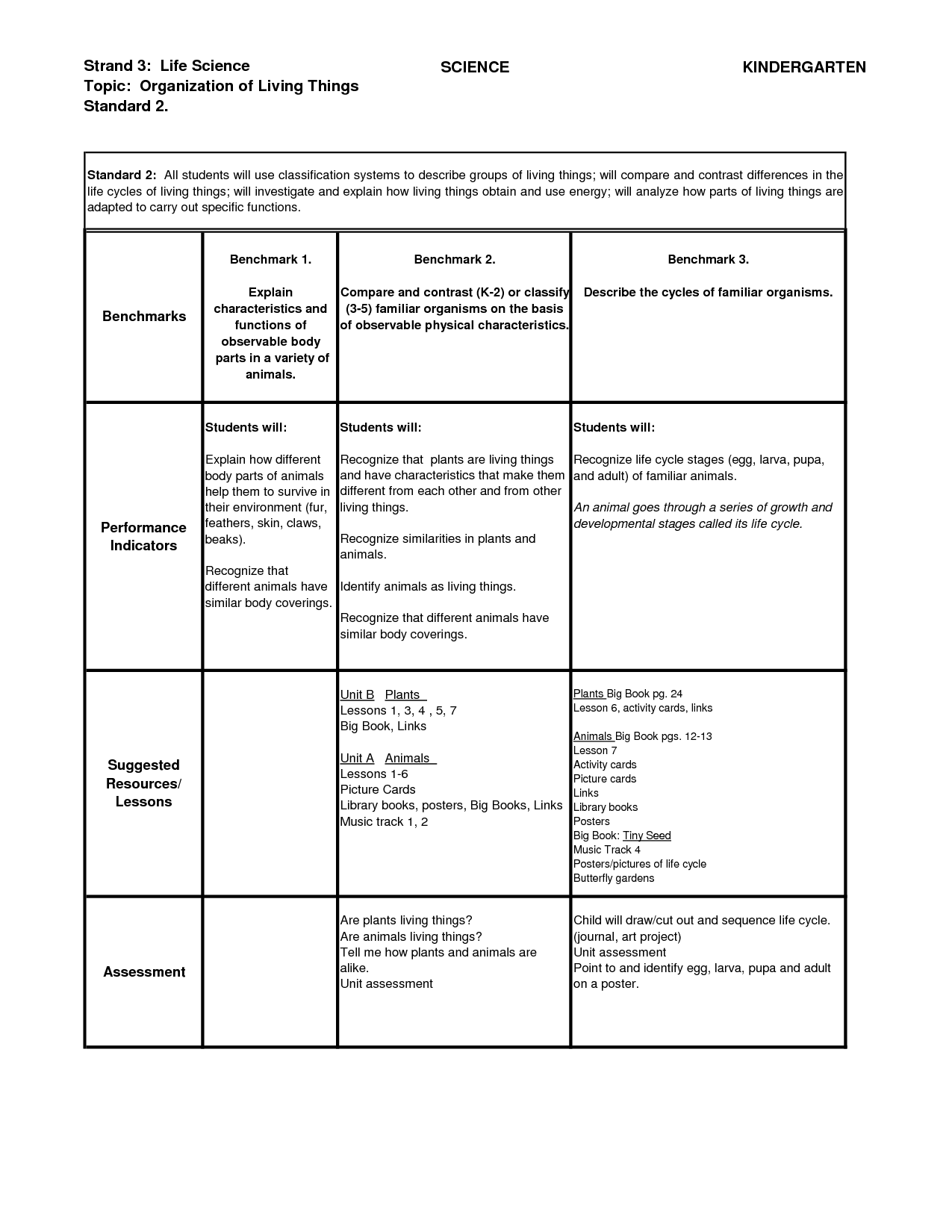 10 Best Images Of Classifying Objects Worksheet