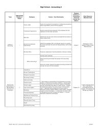 16 Best Images of Financial Accounting Worksheet - Free ...