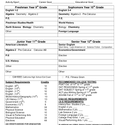 Ninth Grade Geometry Worksheets   Printable Worksheets and Activities for  Teachers [ 1650 x 1275 Pixel ]