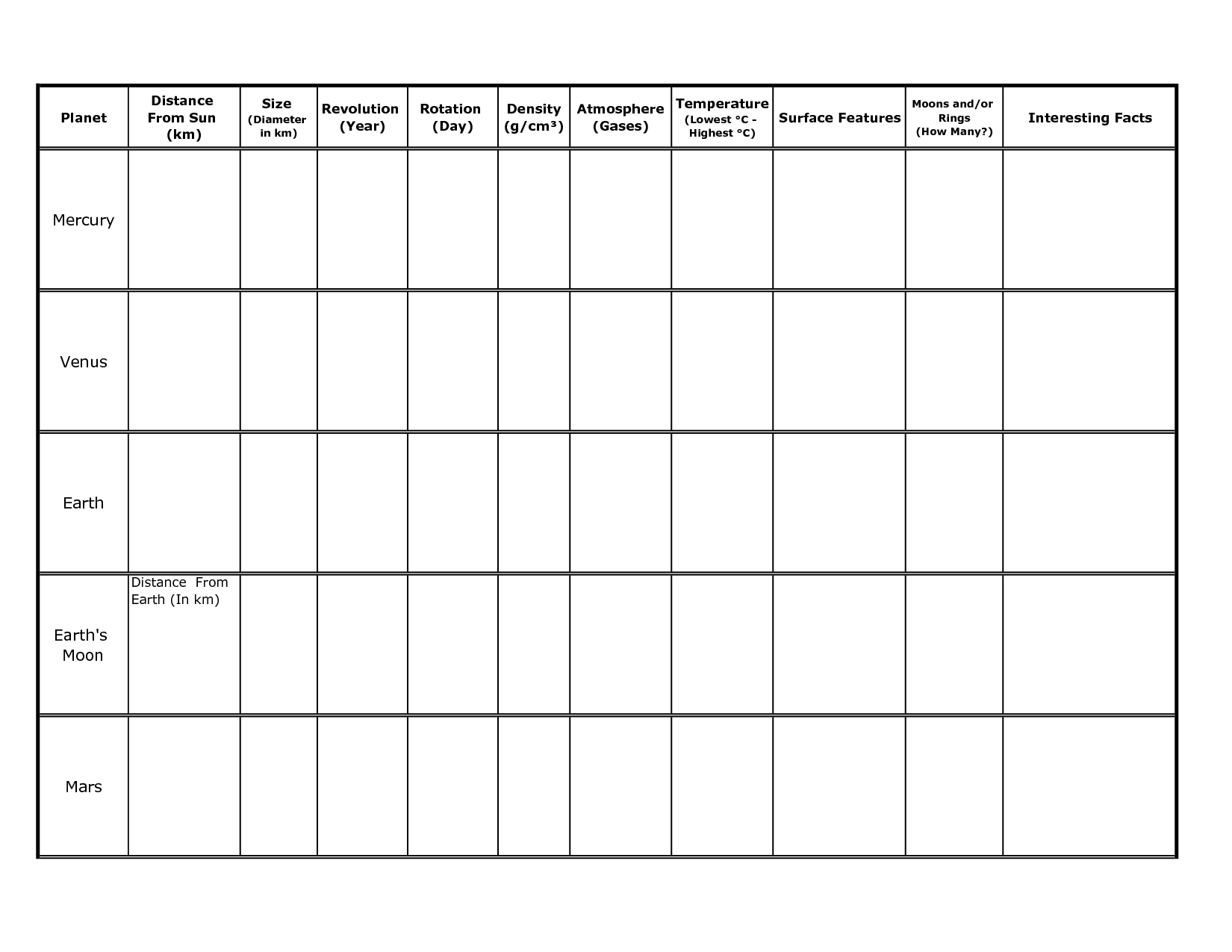 7 Best Images Of Earth S Moon Worksheet