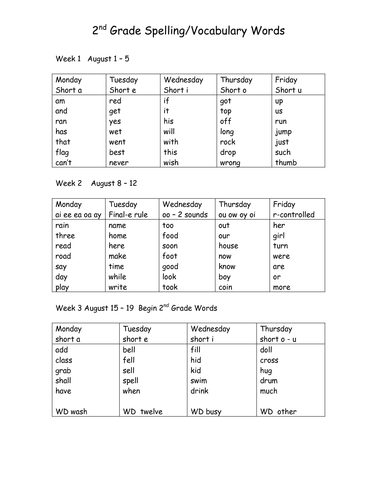 Vocabulary Grade 2 Math Worksheet