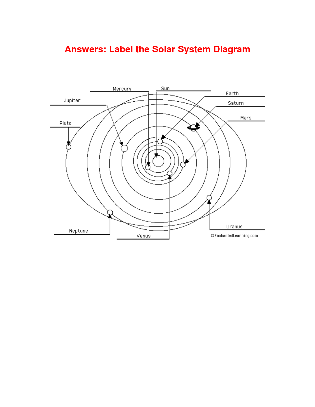 Solar Schematic Diagrams