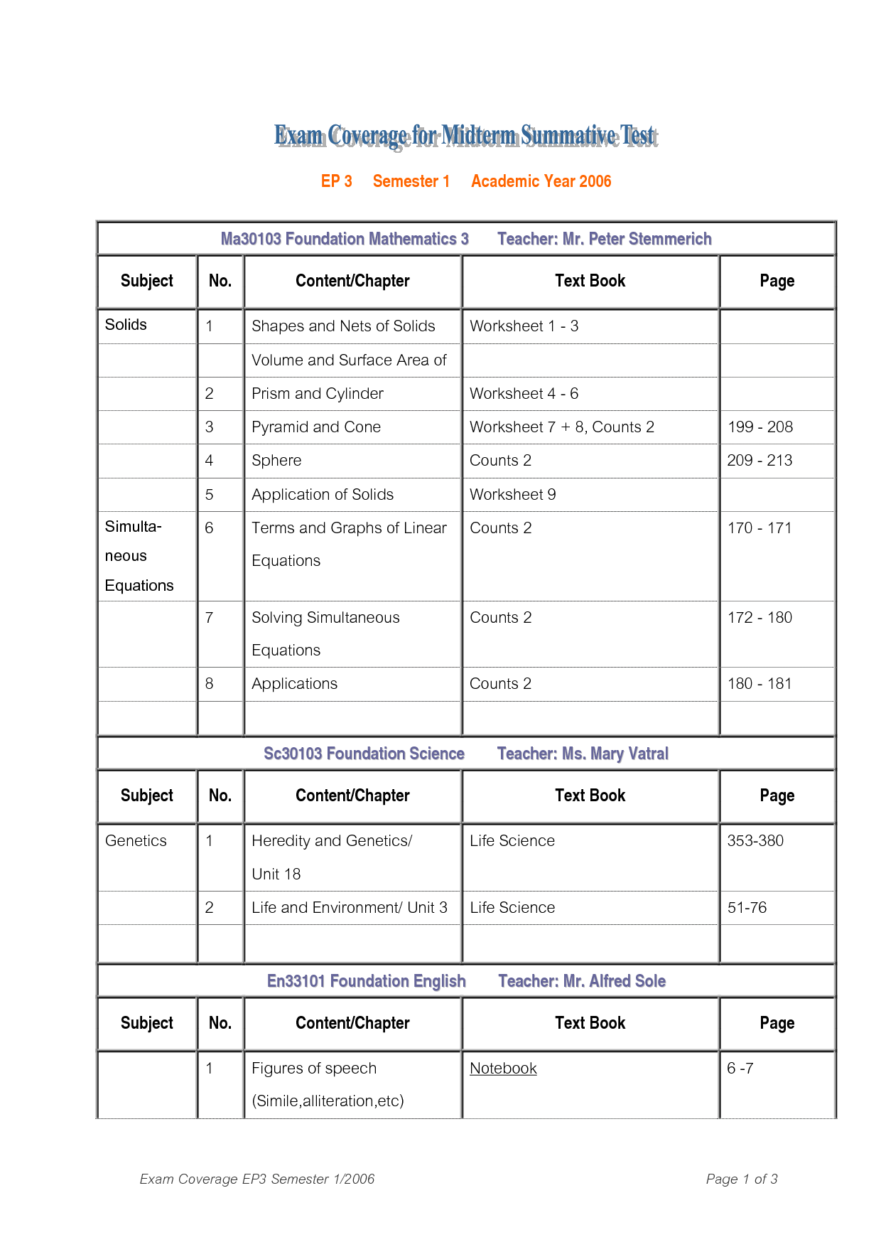 Search Results For Shape Identification Worksheets