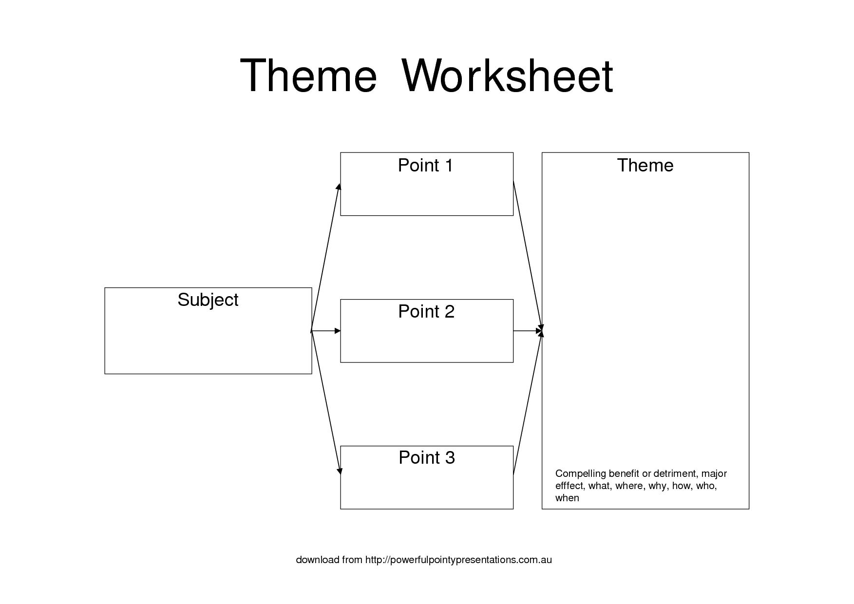Finding Theme In Poetry Worksheet