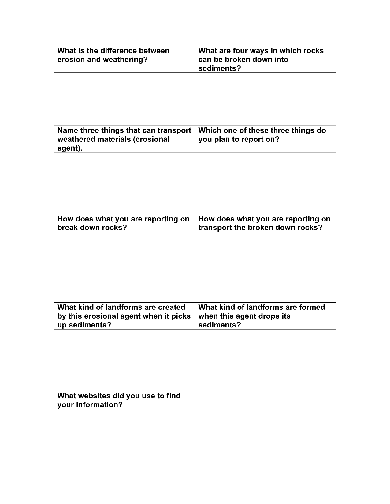 15 Best Images Of Science Worksheets Weathering And