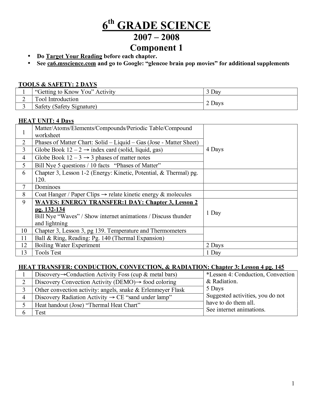 History Worksheet Category Page 2