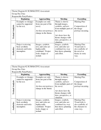 15 Best Images of Determining Theme Worksheets - Theme ...