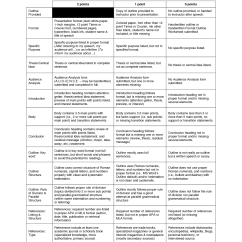 Mlk And Malcolm X Venn Diagram Origami Pokemon 14 Best Images Of The Monroe Document Worksheet